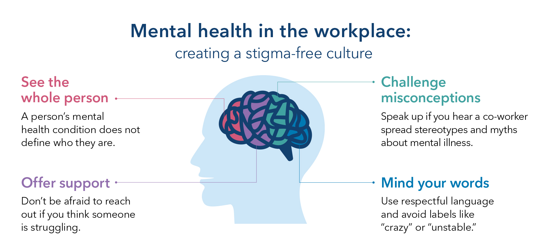Reducing Mental Health Stigma In The Workplace Kaiser Permanente
