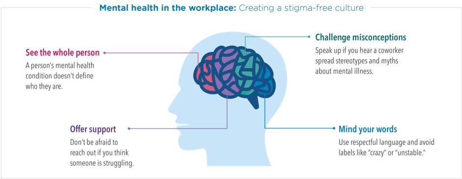Mental health at work - creating a stigma-free culture