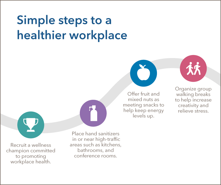 Simple steps to a healthier workplace