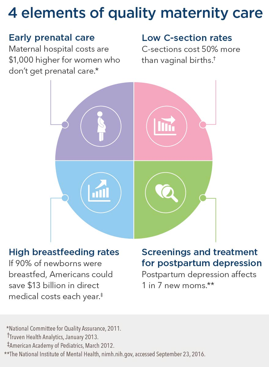 Kaiser-Permanente-B2B-Maternity-Graphic